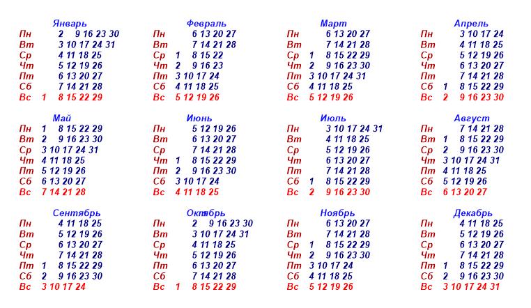 Лунный календарь стрижка на февраль март