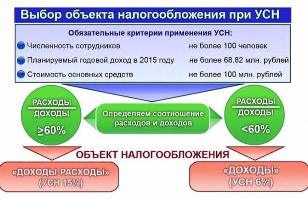 usn-dohody-minus-rashody1_696x435
